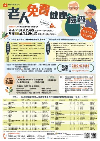 110年臺北市老人健檢宣導海報