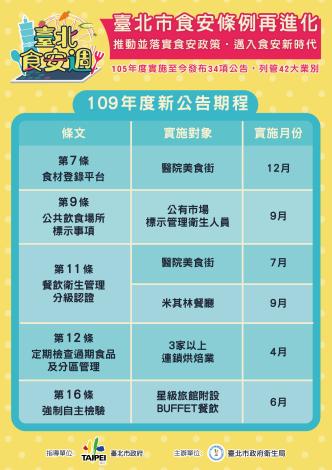 109年臺北市食品安全自治條例新政策規劃