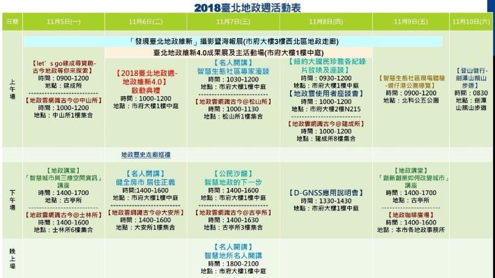 2018臺北地政週活動表[開啟新連結]
