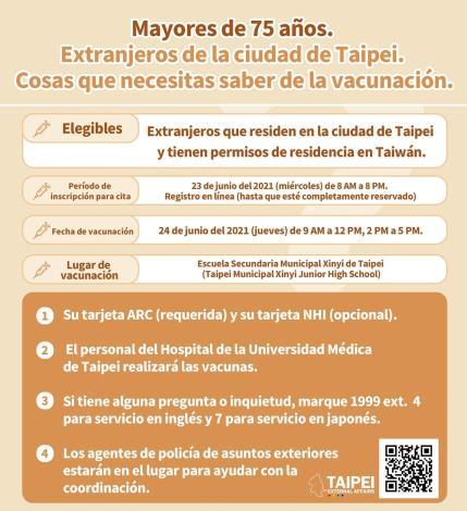 75歲以上居住於本市之外籍人士接種疫苗須知(西班牙文)