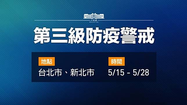 臺北市升至第三級防疫警戒‼️ - 即日起至5/28請配合相關政策