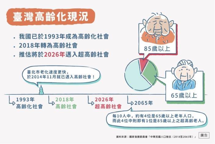 衛生局電子懶人包-02(jpg檔)