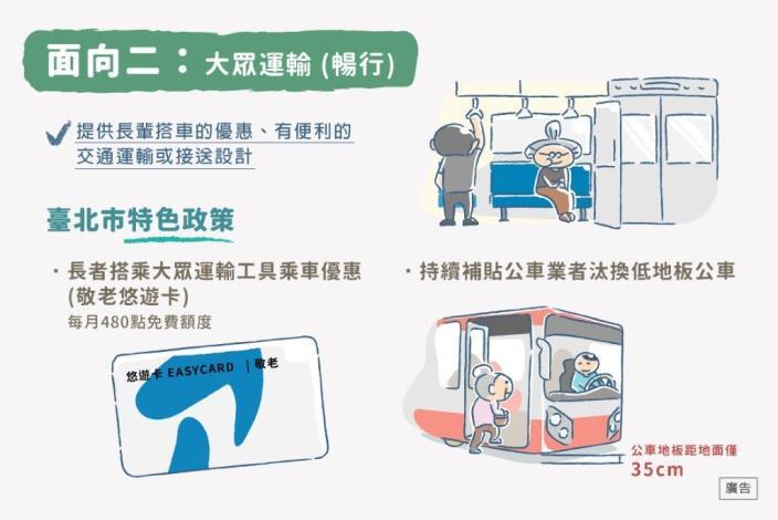 衛生局電子懶人包-05(jpg檔)