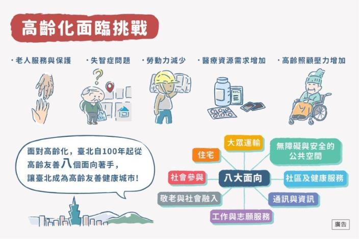 衛生局電子懶人包-03(jpg檔)