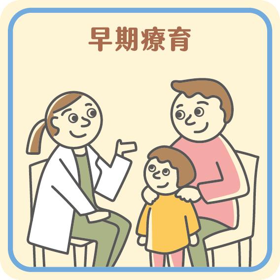 早期療育連結