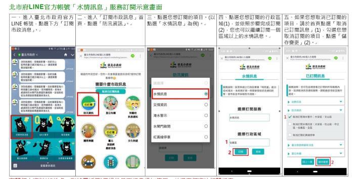 臺北市政府官方line-水情訊息服務 訂閱畫面