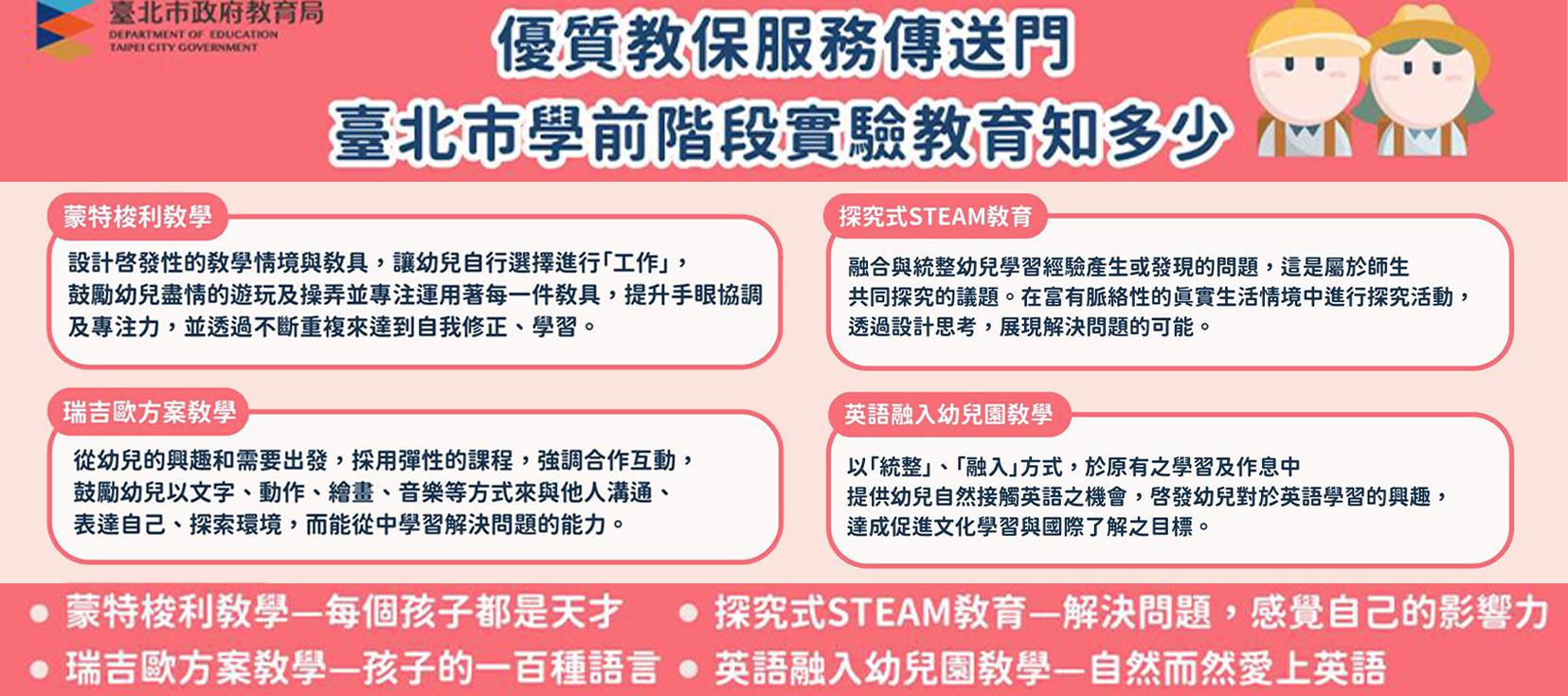臺北市學前教育階段-實驗教育