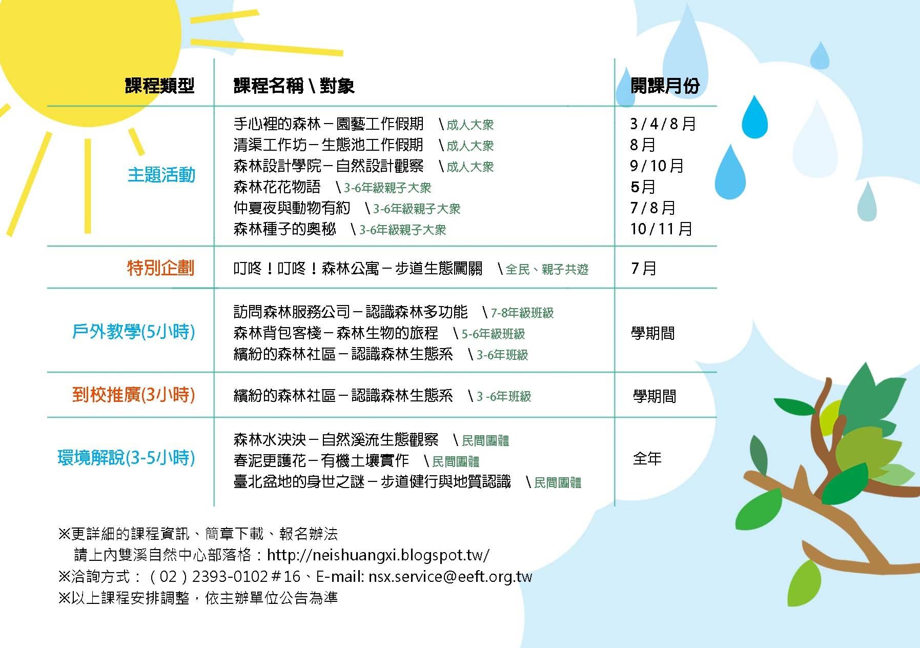 內雙溪自然中心103年「森活學分班」課程表