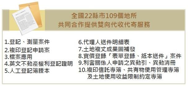 雙向代收10大類74項案件