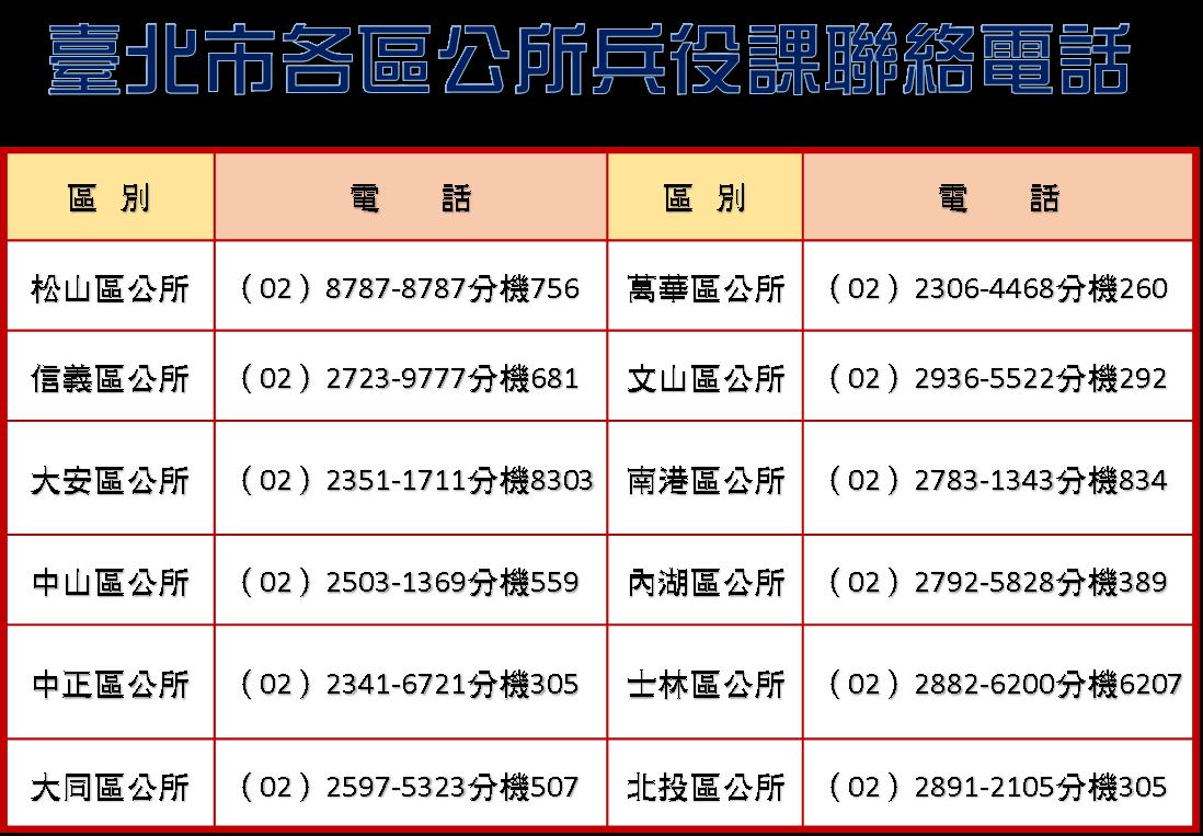 臺北市各區公所兵役課聯絡電話表↑