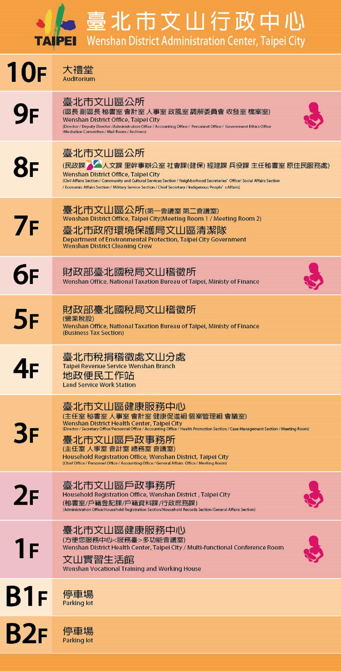 文山區行政中心樓層圖