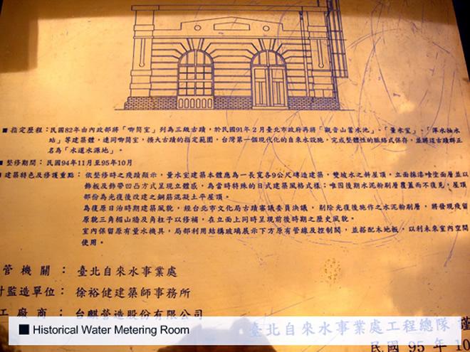 Historical Water Metering Room Plaza Plot1