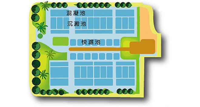 公館淨水場區域圖