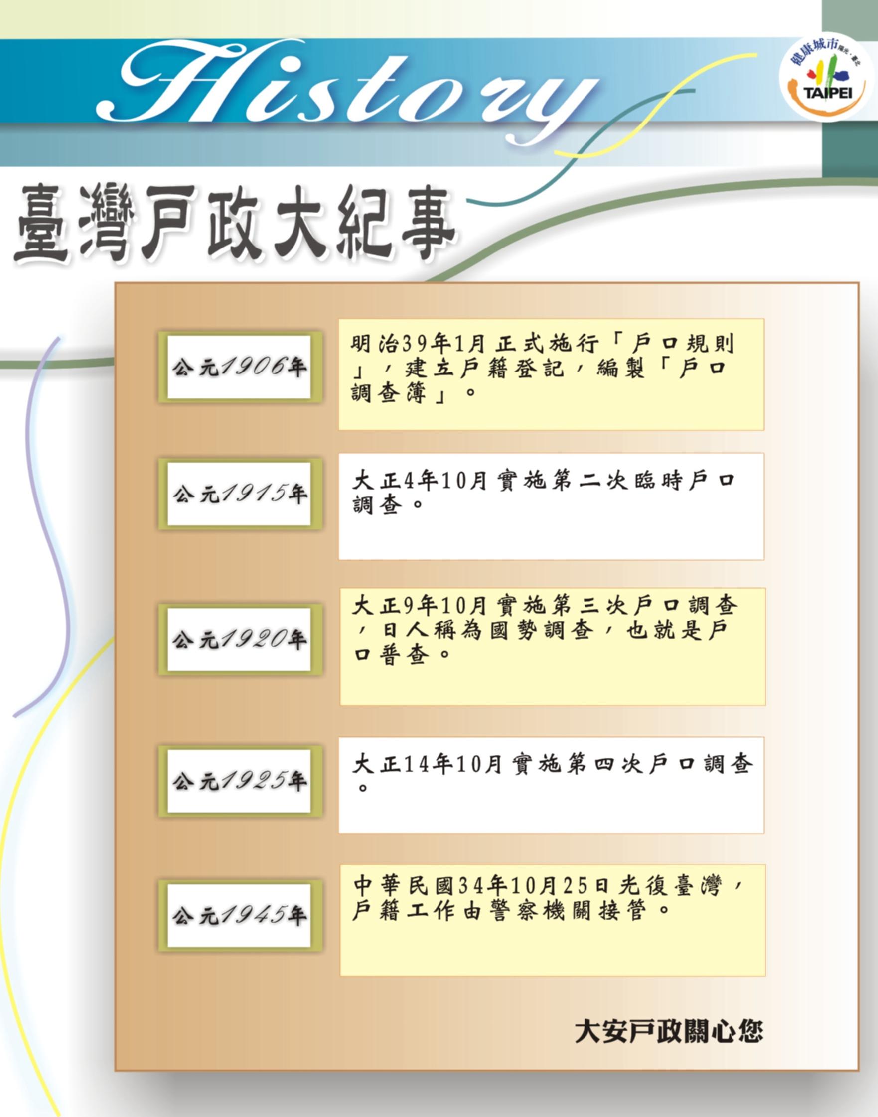 臺灣戶政大紀事公元1906-1945年,點擊此圖片會另開新視窗