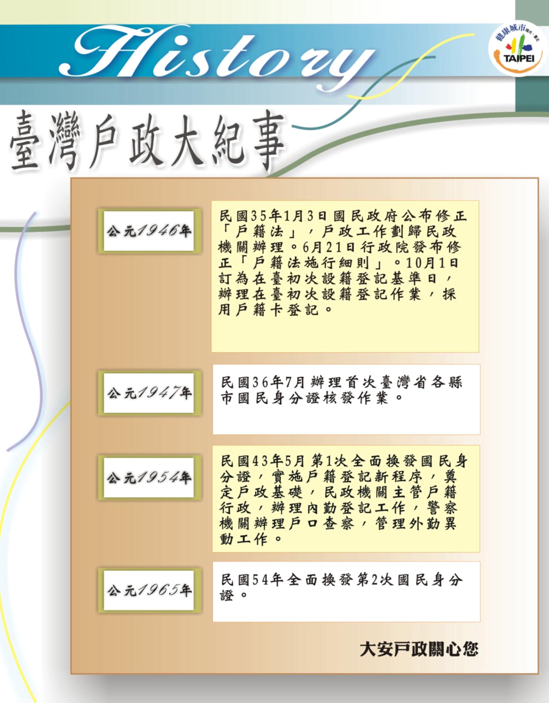 臺灣戶政大紀事公元1946-1965年,點擊此圖片會另開新視窗