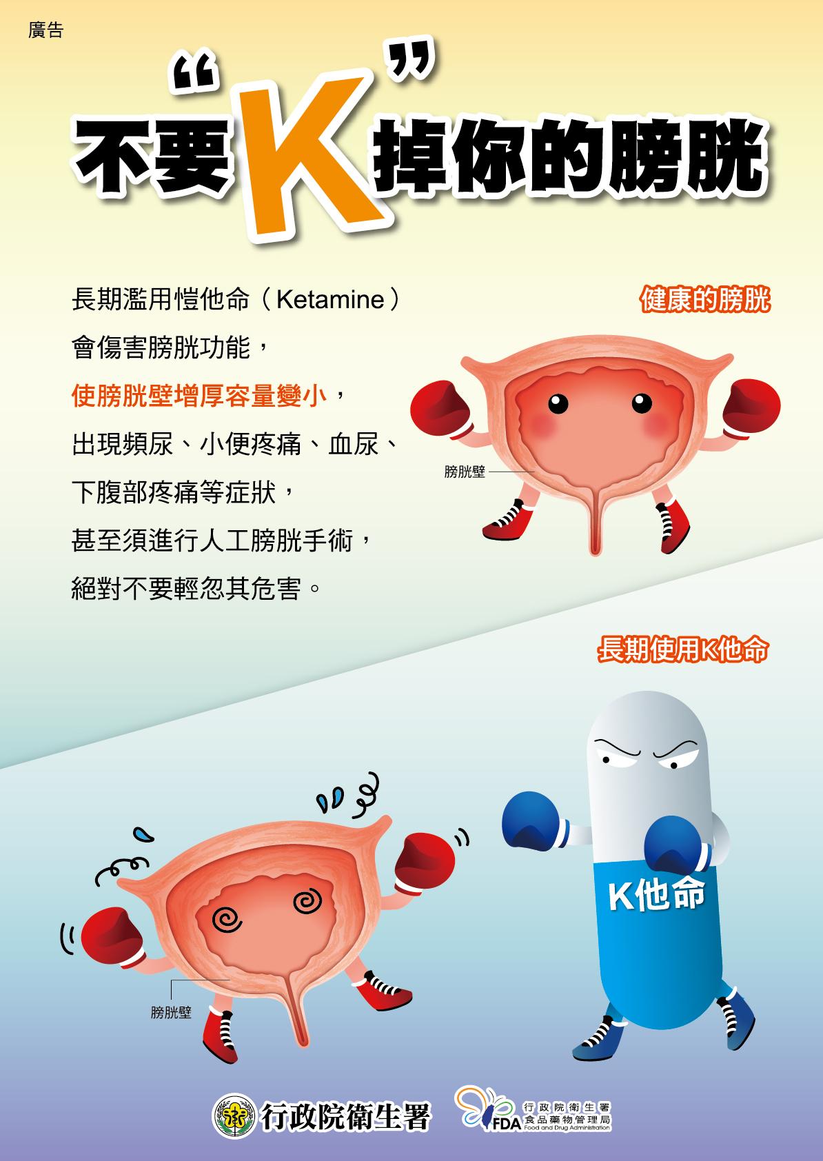 不要k掉你的膀胱宣導海報