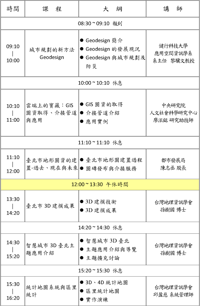 103年度教育訓練課程表
