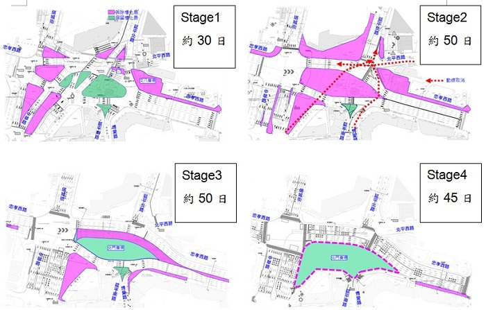 「忠孝西路北門周邊路型改善工程」4階段交通維持計畫示意圖