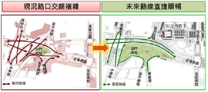 北門周邊行車動線調整示意圖