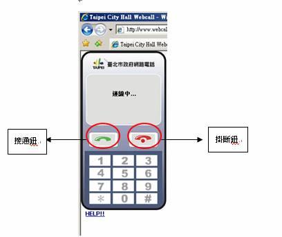 步驟11:畫面出現電話撥號面板(如下圖),並可接通機關總機