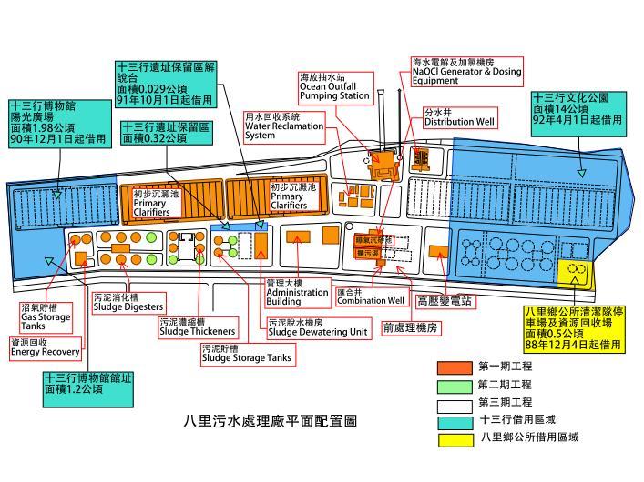 八里污水處理廠廠區平面圖,詳細說明請參考本圖示下方主要設施一覽表