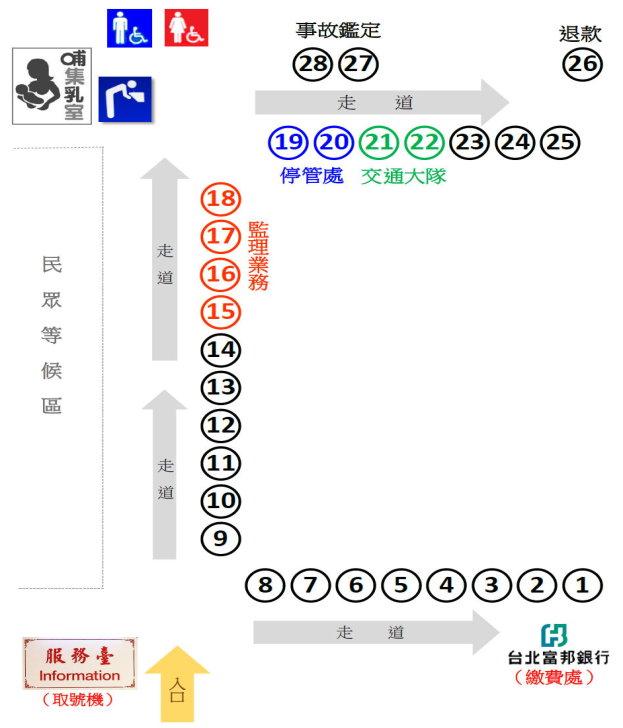7樓櫃檯位置分布圖