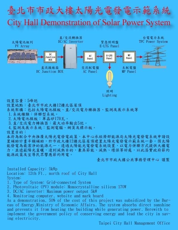再生能源-太陽光電發電示範系統