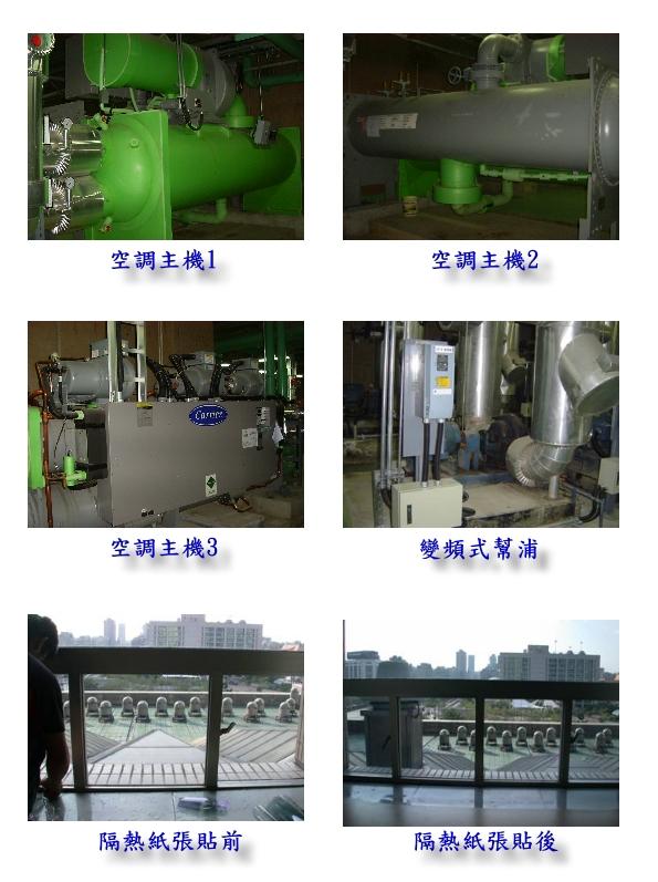 節能專區-空調系統案例圖片
