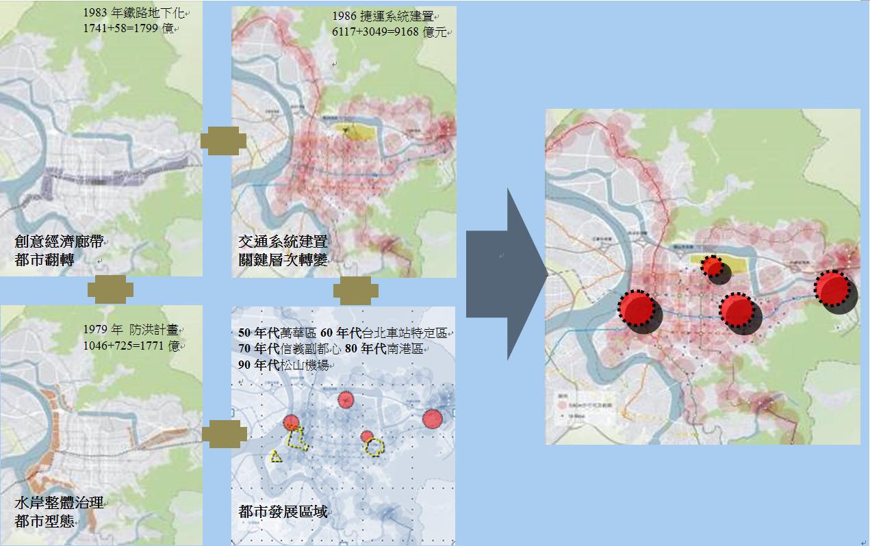 40處都市再生潛力地區