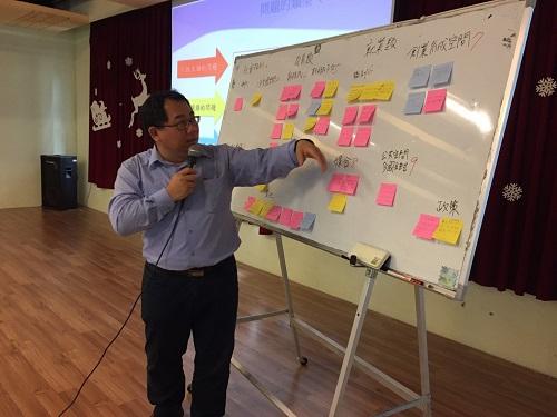 實作課程-議題發想及分類