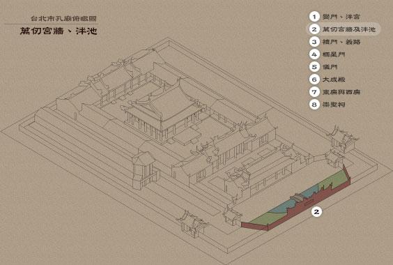 二:萬仞宮牆及泮池
