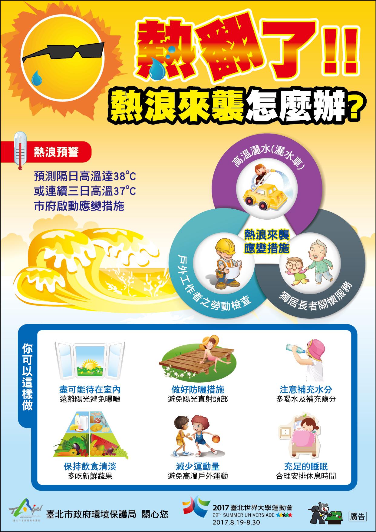 熱浪防護宣導海報