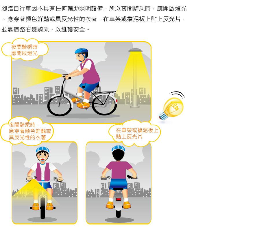 夜間騎乘方法說明圖片