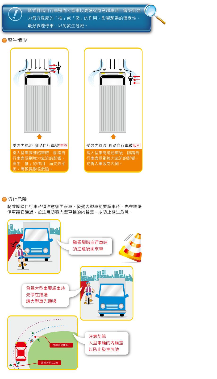 大型車高速超車時的騎乘方法說明圖片
