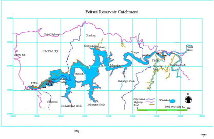 Management of Watershed and Reservoir