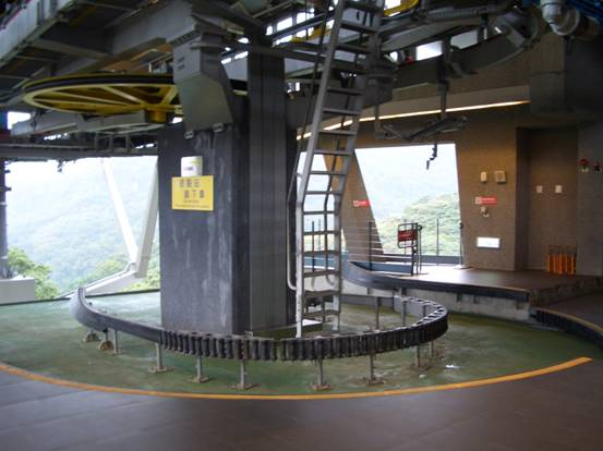 Maokong Station - The rotary type platform