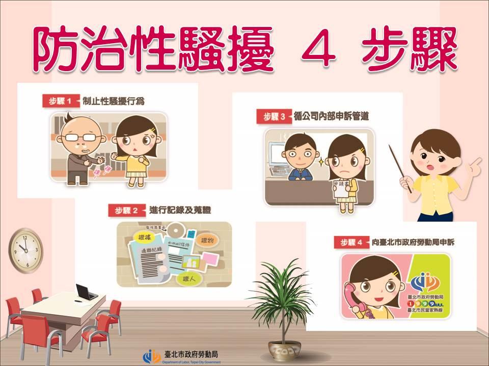 防治性騷擾4步驟.jpg