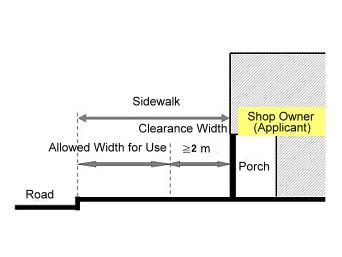 For sidewalks with ground column porch 2