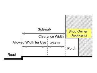 For sidewalks without ground column porch 2