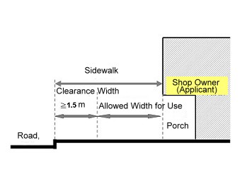 For sidewalks without ground column porch