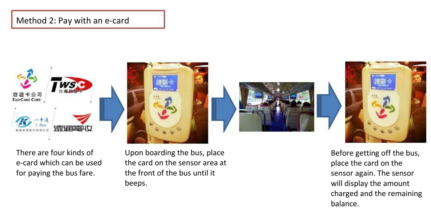 Intercity Bus Charging Method 2:Pay with an e-card
