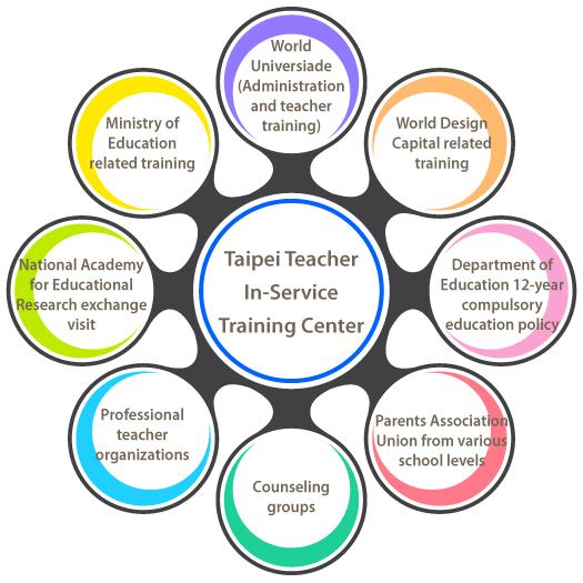 Web of Strategic Union Resources