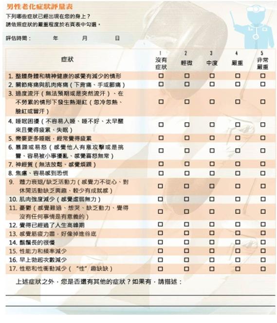 男性老化症狀評量表