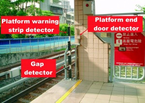 The Track Intrusion Detection System for a surface level station.