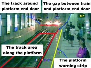 Detecting areas of the Track Intrusion Detection System.