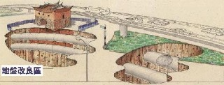 a diagram showing ground treatment and two tunnels passing underneath the north gate
