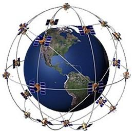衛星軌道分布示意圖
