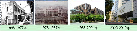 renai branch – history