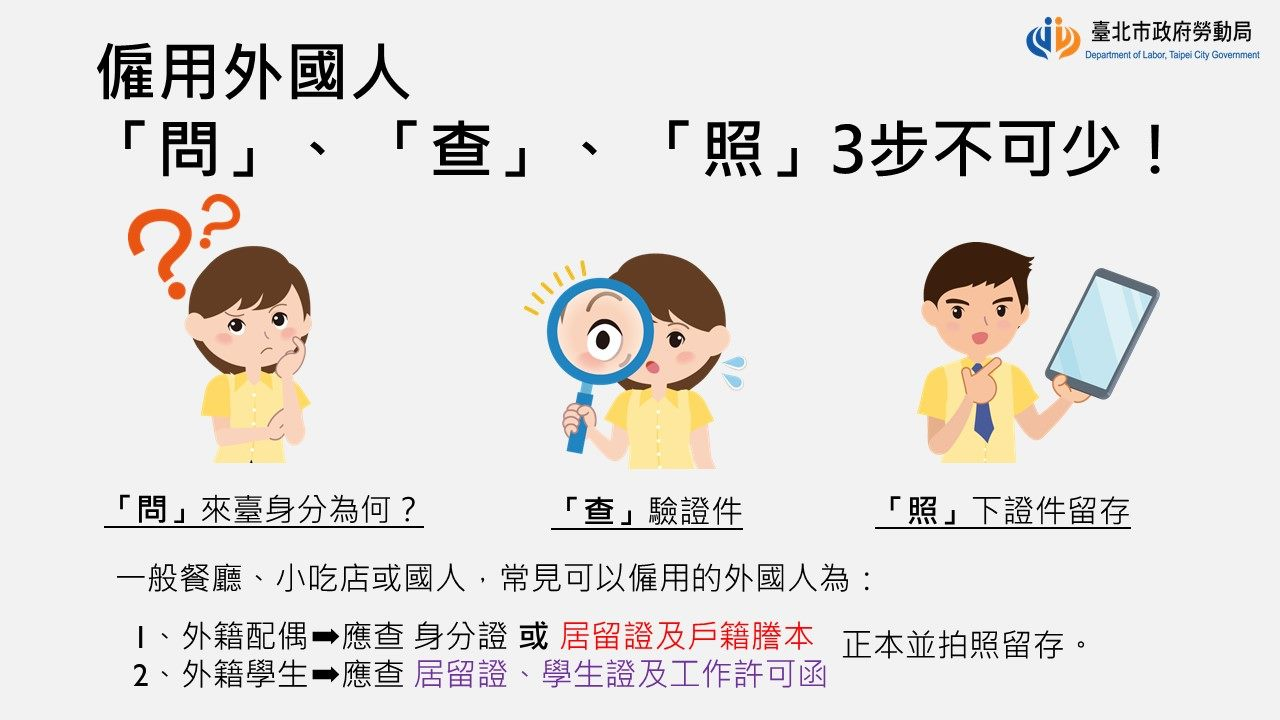 僱用外國人-「問」、「查」、「照」3步不可少!