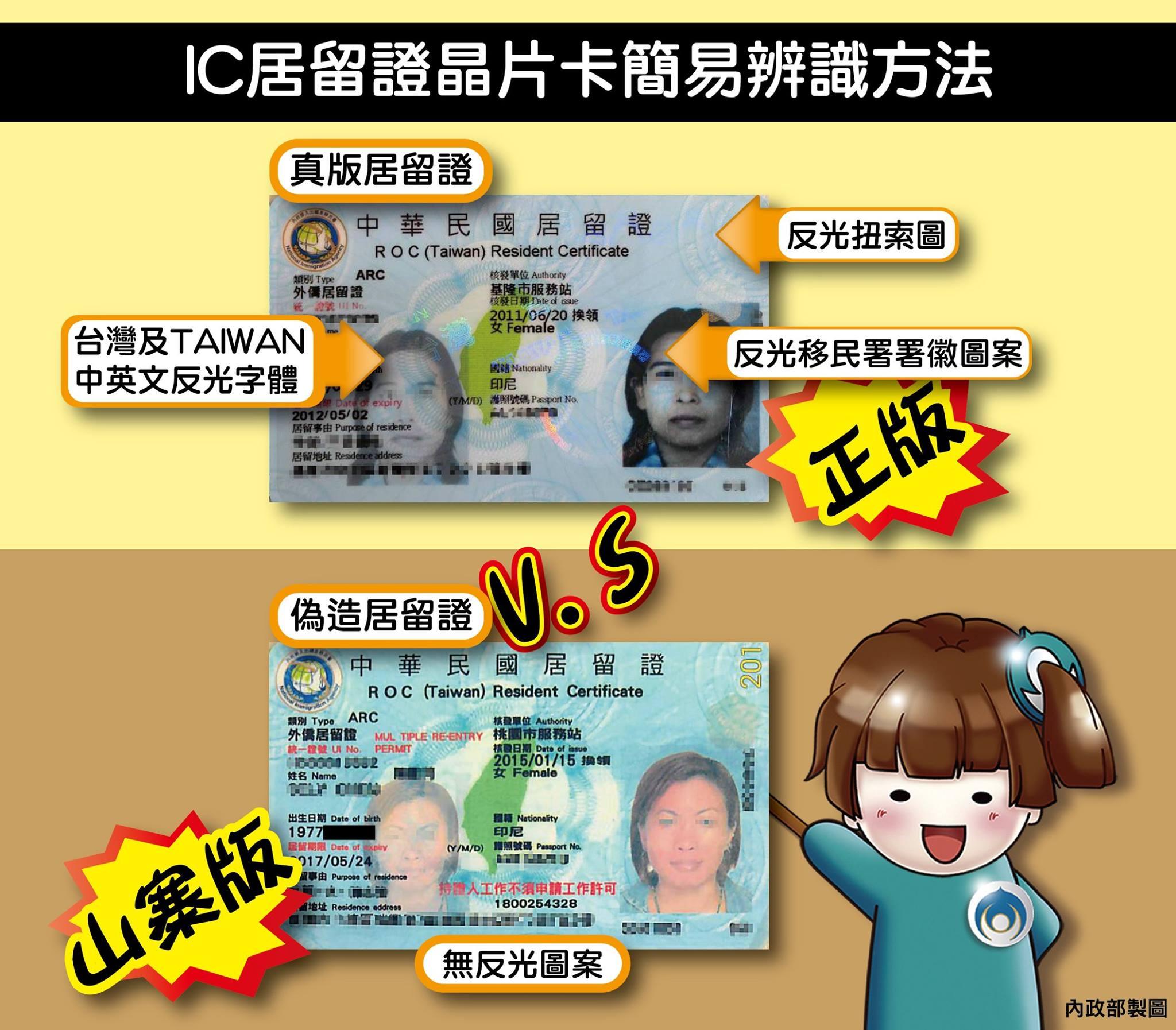 IC居留證晶片卡簡易辨識方法